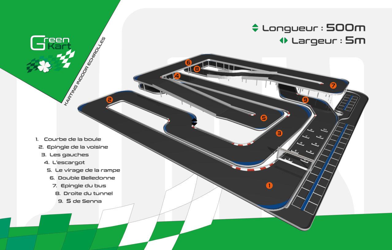 Green Kart : plan de la piste
